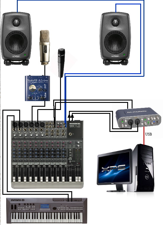 https://static.audiofanzine.com/dossiers_v3/console_homestudio/home-studio-1.png