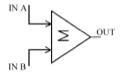 Amplificateur sommateur