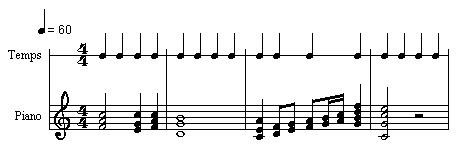 Aspects de la notation musicale