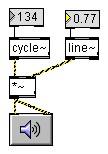 Contrôle du volume linéaire dans Max-MSP ( IRCAM / Cycling'74)