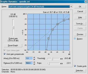 Snapshot d'un effet dynamique de Sound Forge : la compression
